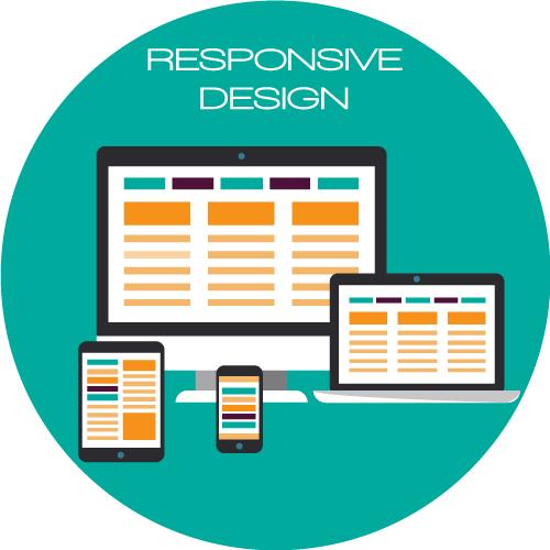 votre site web responsive design, adapté à tous les écrans - une rousse à la rescousse