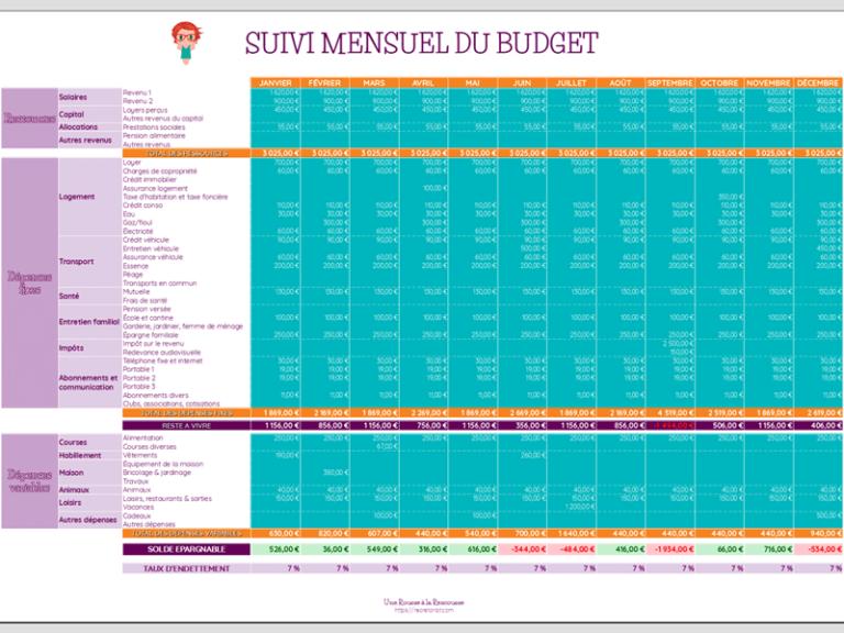 tableau de budget familial à télécharger - une rousse à la rescousse, secrétaire indépendante